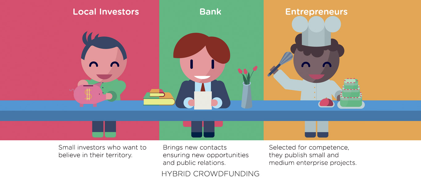 04-hybrid-crowdfunding-bank-future-web.jpg